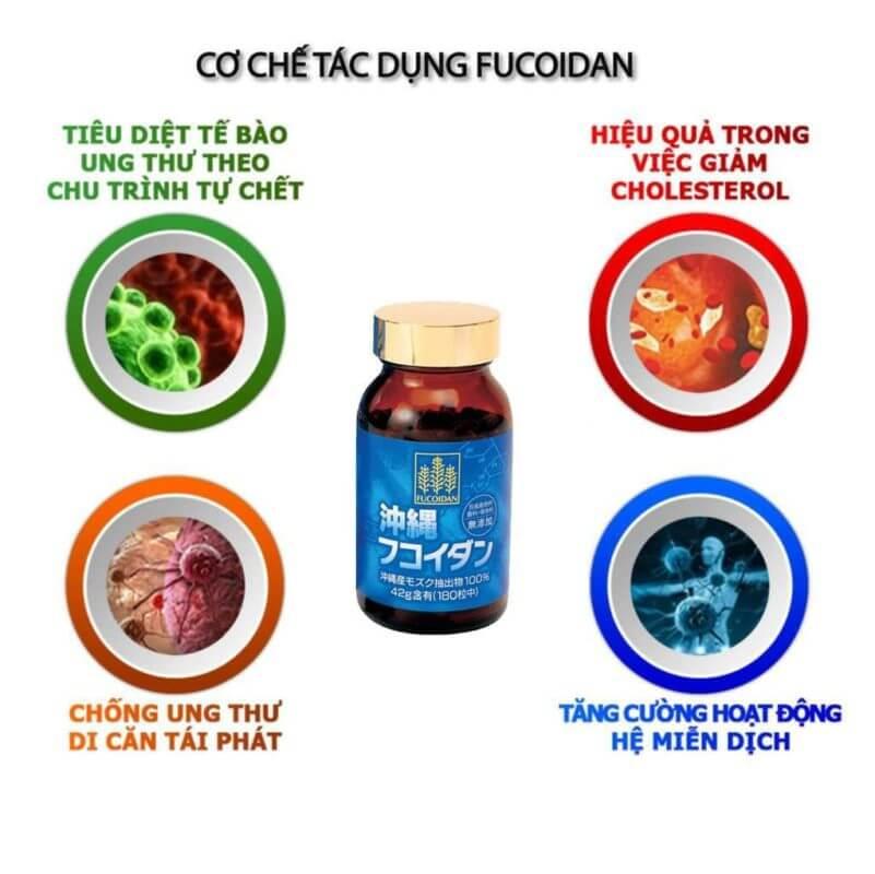 Tác dụng của Fucoidan xanh Okinawa Nhật bản được nhiều người đánh giá cao